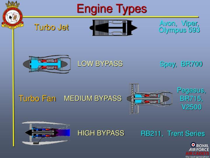 Ppt - Jet Propulsion Powerpoint Presentation