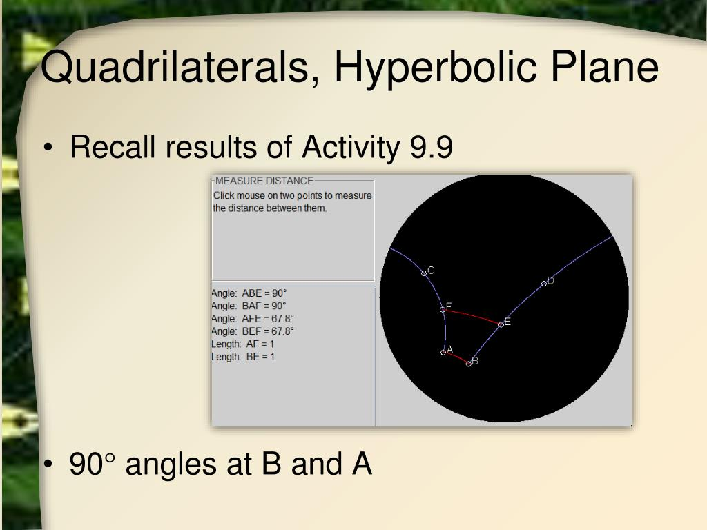 PPT - Hyperbolic Geometry PowerPoint Presentation - ID:1032172