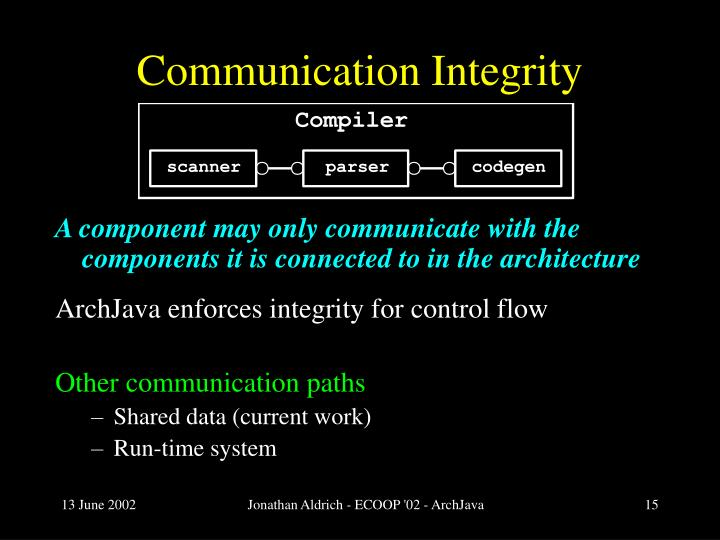 Communication Integrity