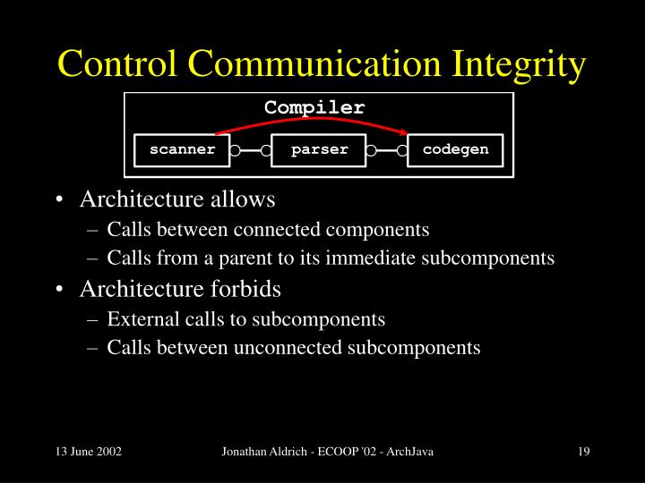 Control Communication Integrity