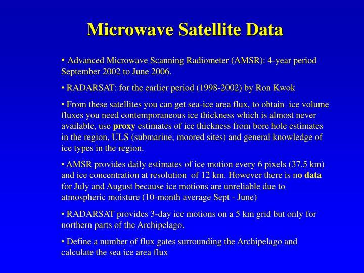 Microwave satellite data