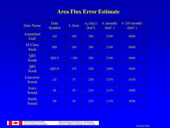 Area Flux Error Estimate