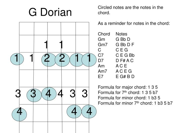Circled notes are the notes in the chord.