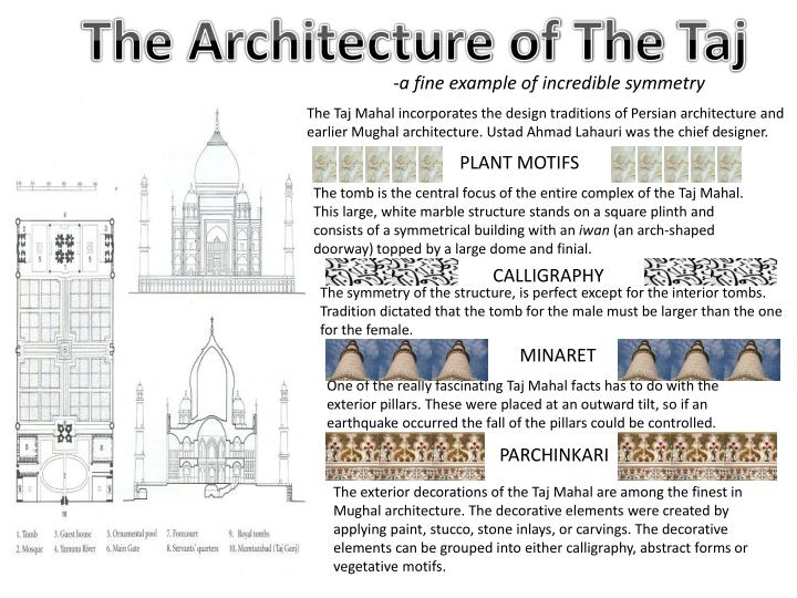 Mughal architecture.