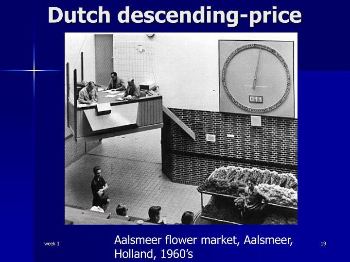 Dutch descending-price
