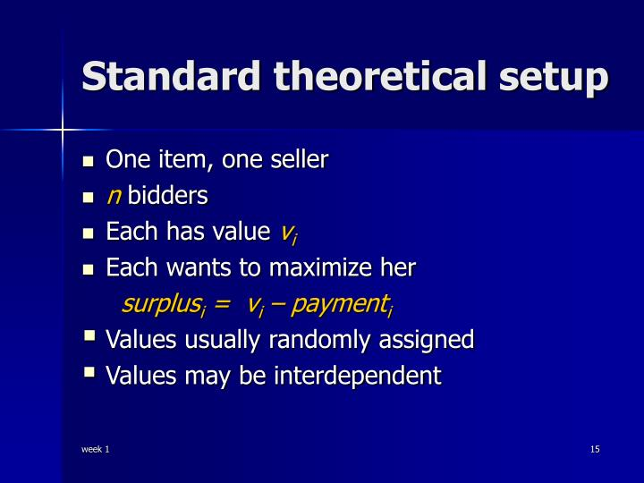 Standard theoretical setup