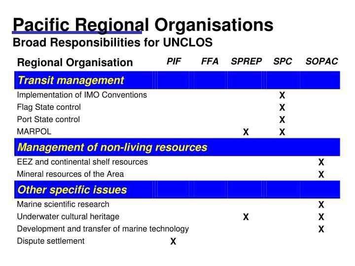 Pacific Regional Organisations