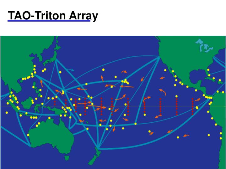TAO-Triton Array
