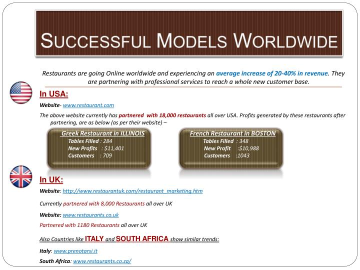 Successful models worldwide