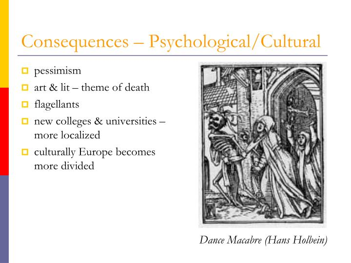 Consequences – Psychological/Cultural
