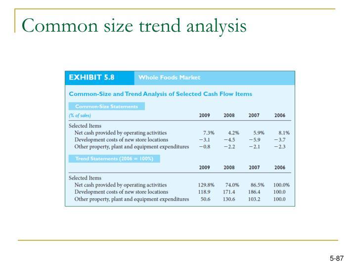 Common size trend analysis