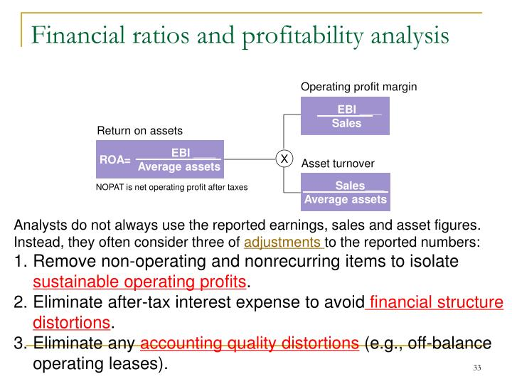 Financial ratios and profitability analysis