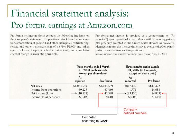 Financial statement analysis: