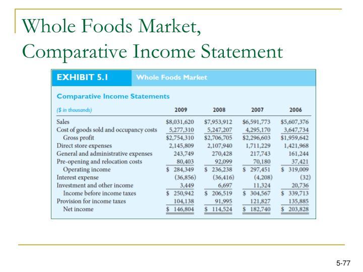 Whole Foods Market,