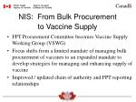 nis from bulk procurement to vaccine supply