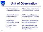 unit of observation24