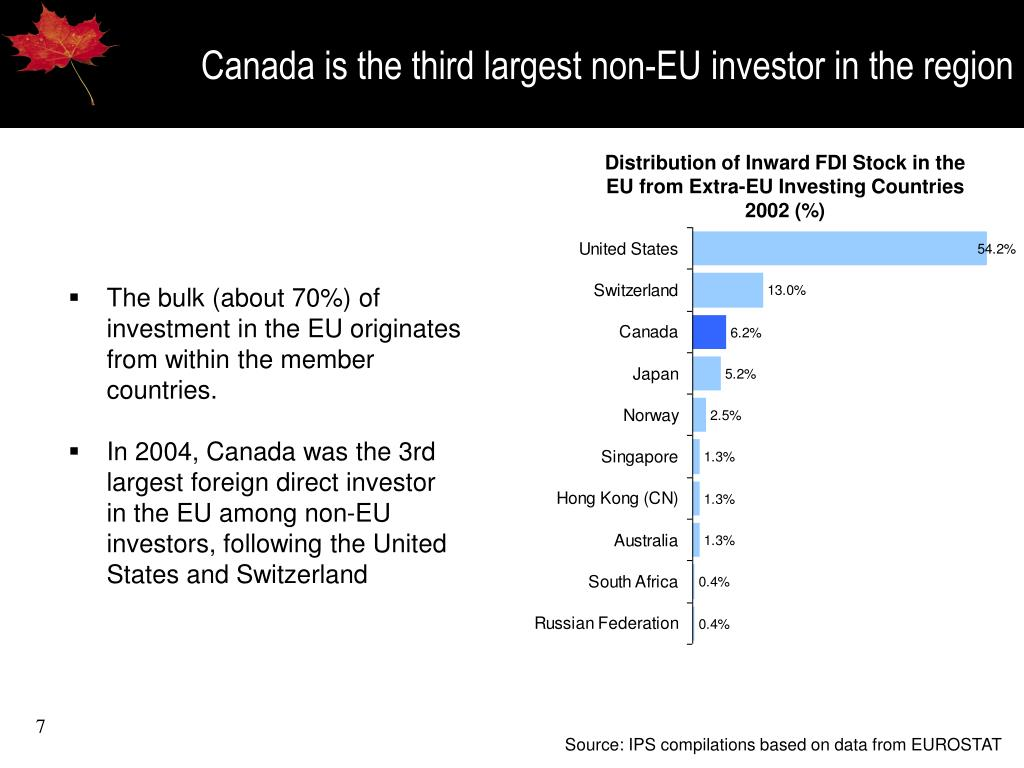 Canada is the third largest non-EU investor in the region