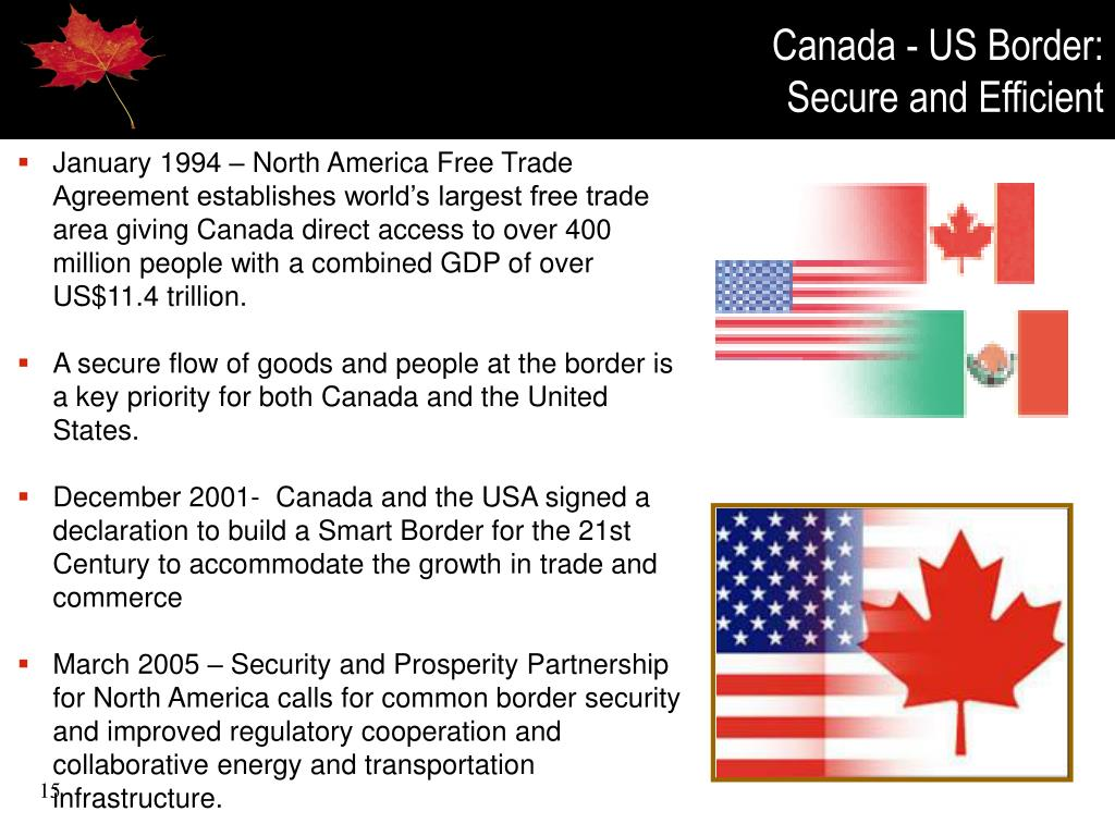 Canada - US Border: