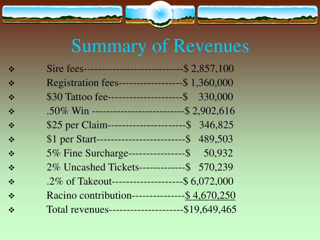 Summary of Revenues
