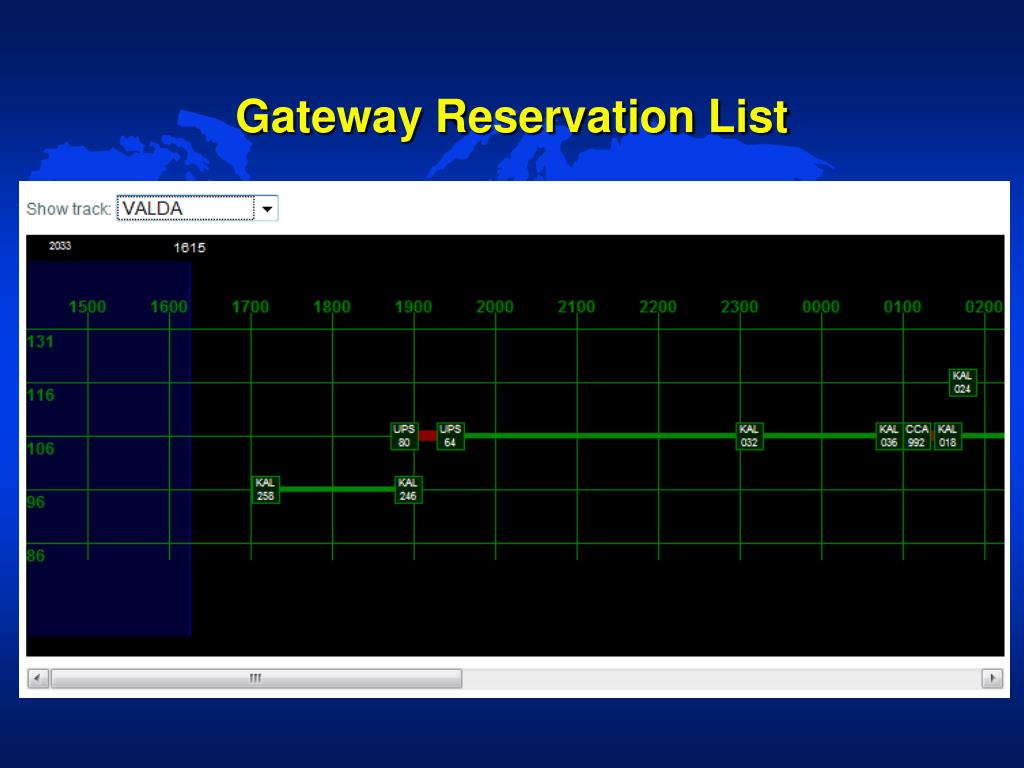 Gateway Reservation List