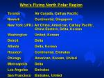 who s flying north polar region
