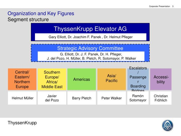 Organization and key figures segment structure
