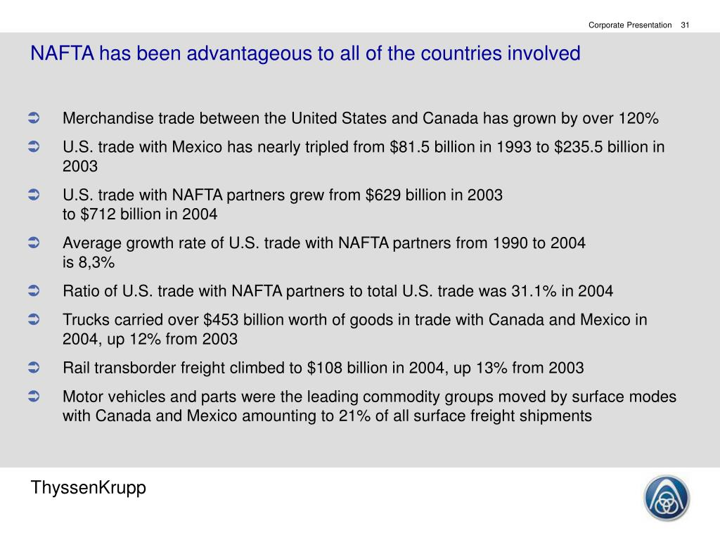 NAFTA has been advantageous to all of the countries involved