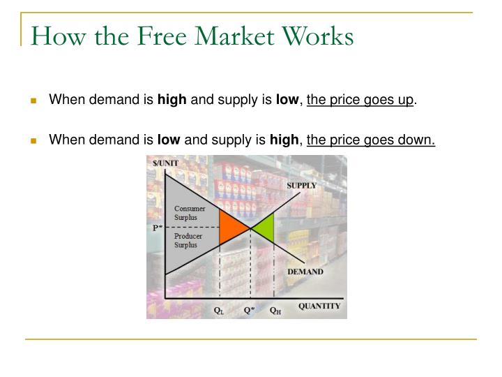 How the Free Market Works