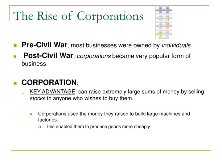 The Rise of Corporations