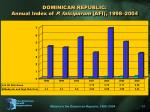 dominican republic annual index of p falciparum afi 1998 2004