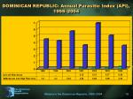 dominican republic annual parasitic index api 1998 2004