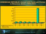 dominican republic annual us funds per person in malarious areas 1998 2004