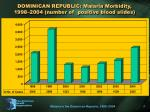 dominican republic malaria morbidity 1998 2004 number of positive blood slides