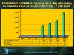 dominican republic malaria morbidity according to parasite species in all risk areas 1998 2004