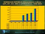 dominican republic malariometric indices api afi avi ami in all risk areas 1998 2004