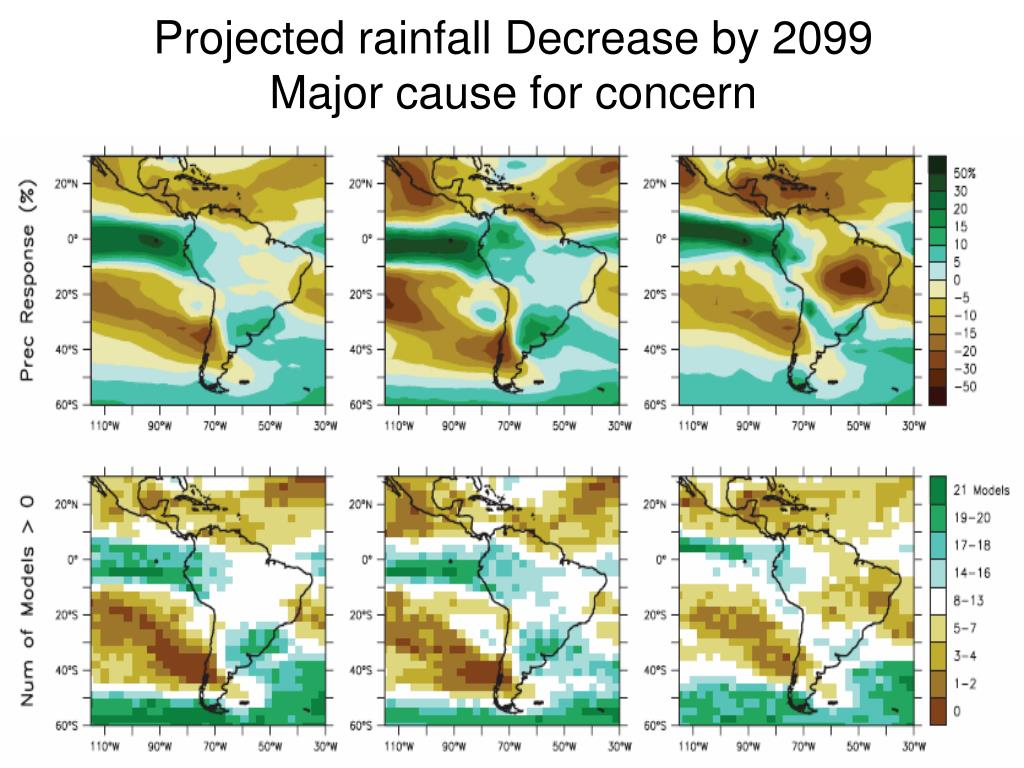 Projected rainfall Decrease by 2099