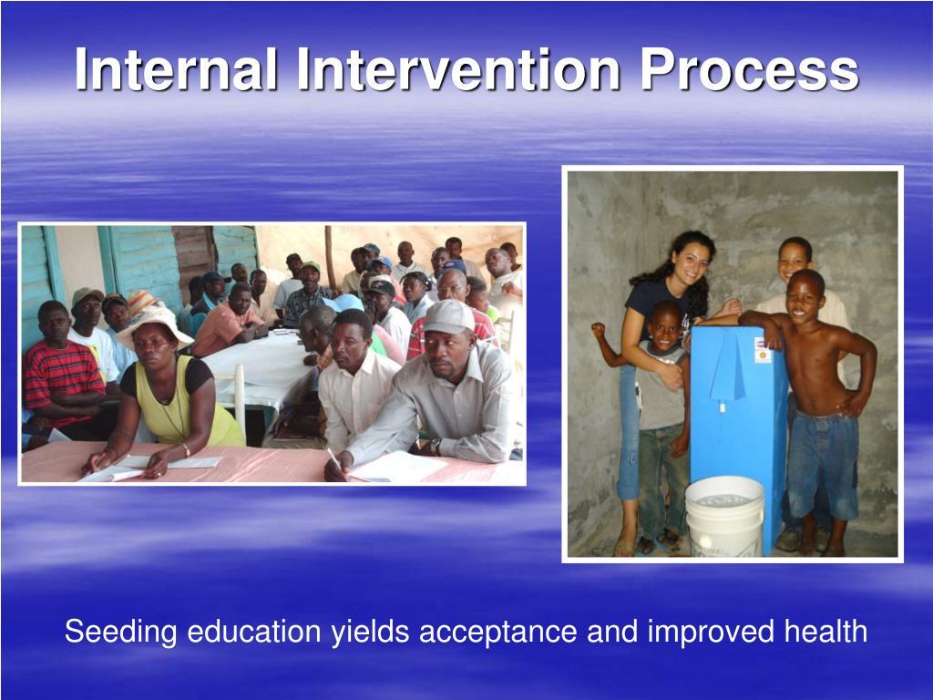 Internal Intervention Process