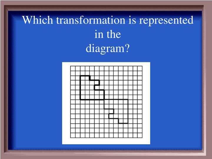 Which transformation is represented in the