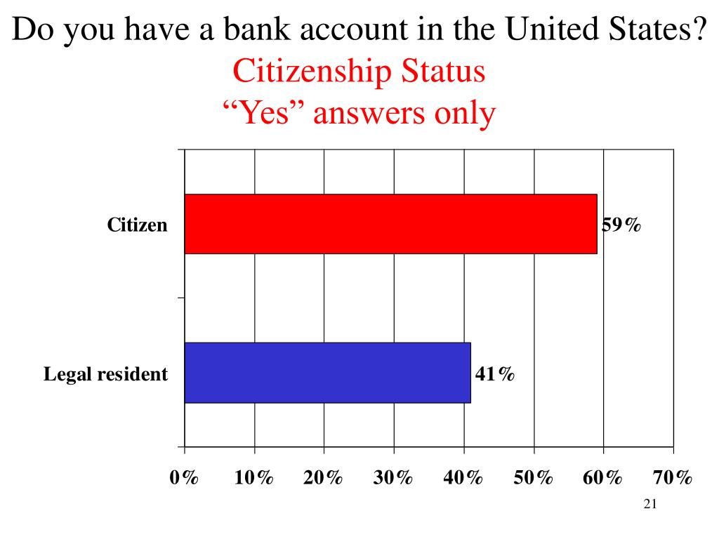 Do you have a bank account in the United States?