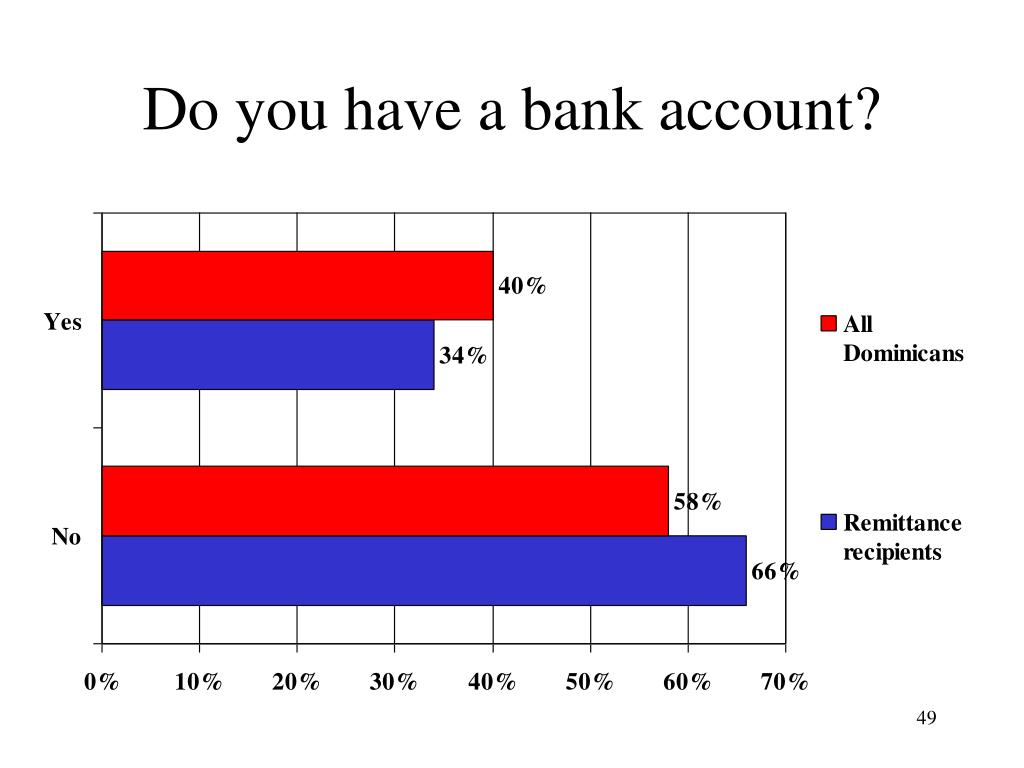Do you have a bank account?