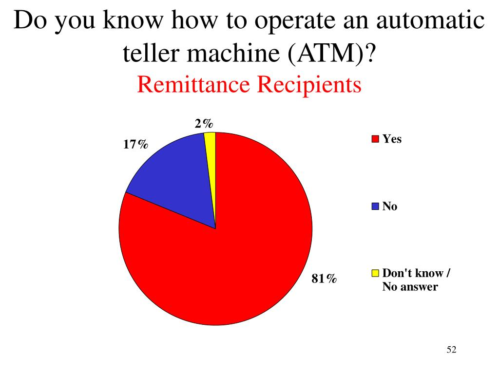 Do you know how to operate an automatic teller machine (ATM)?