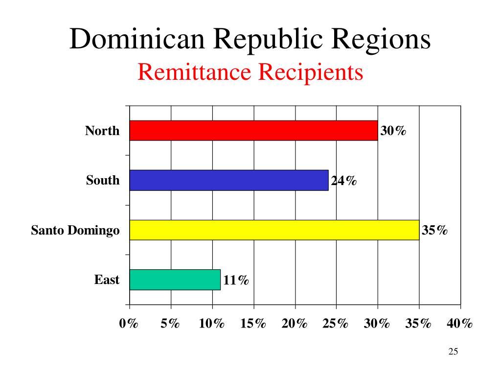 Dominican Republic Regions