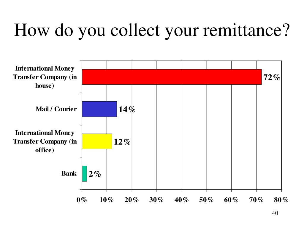 How do you collect your remittance?