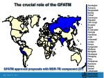 the crucial role of the gfatm