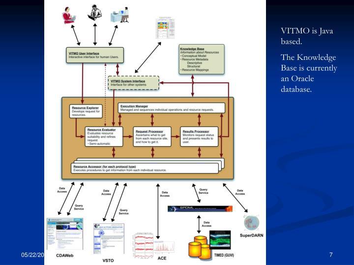 VITMO is Java based.