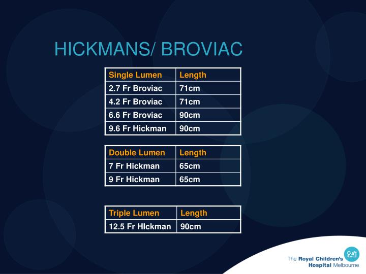 HICKMANS/ BROVIAC