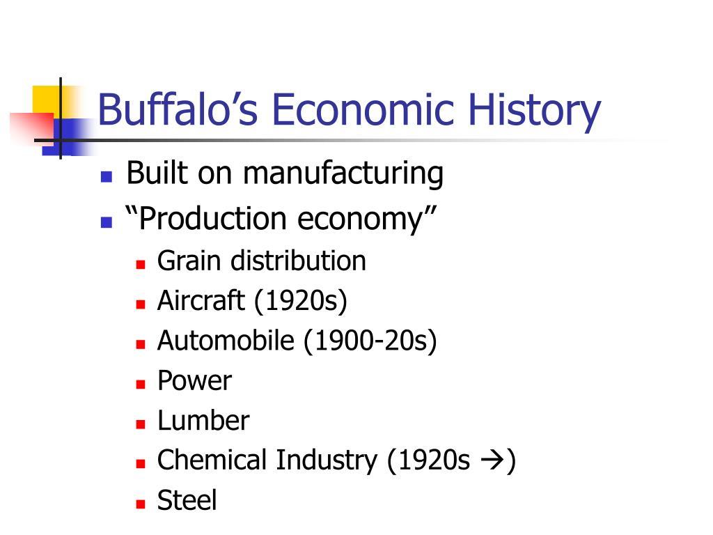 Buffalo's Economic History