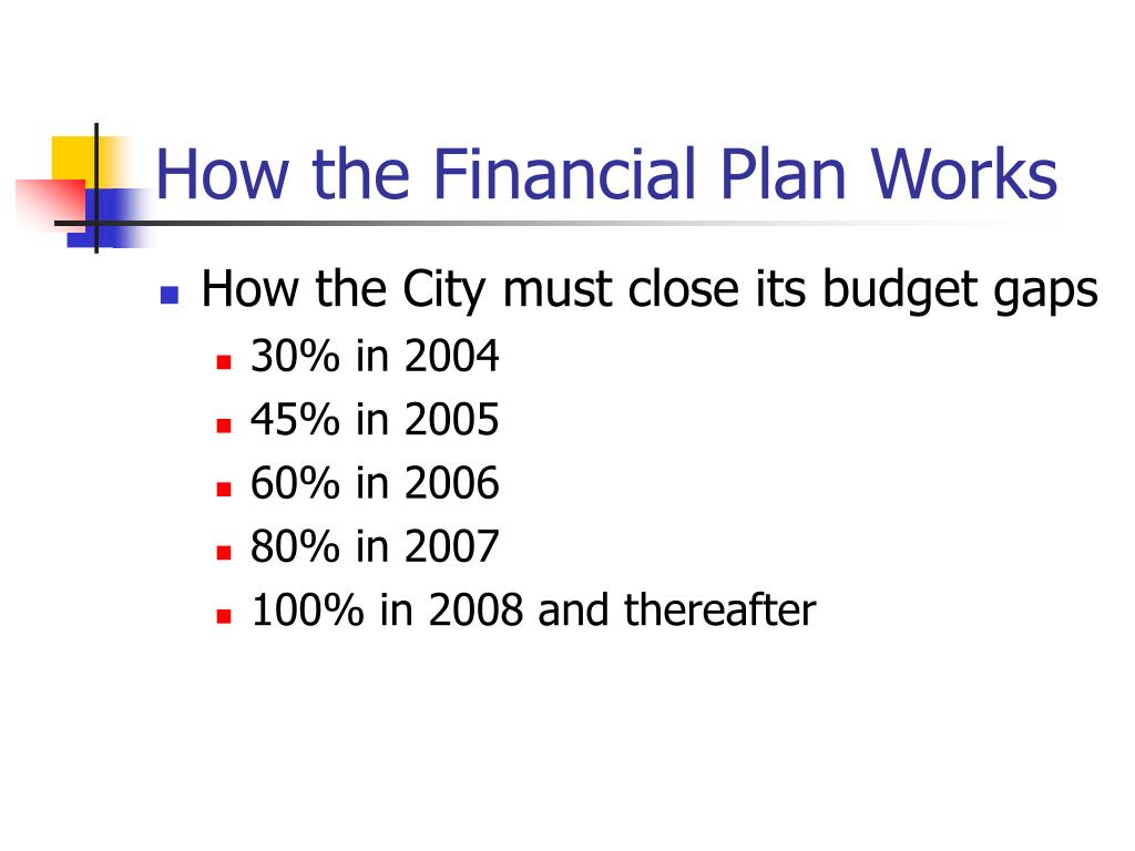 How the Financial Plan Works
