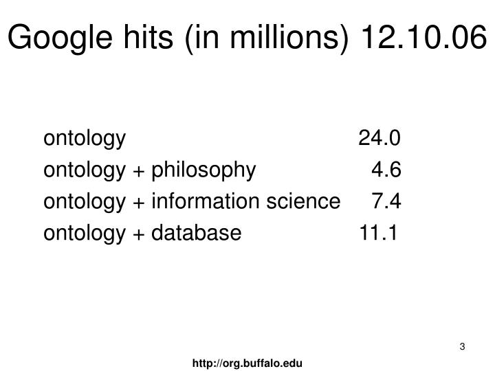 Google hits in millions 12 10 06