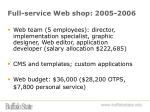 full service web shop 2005 2006